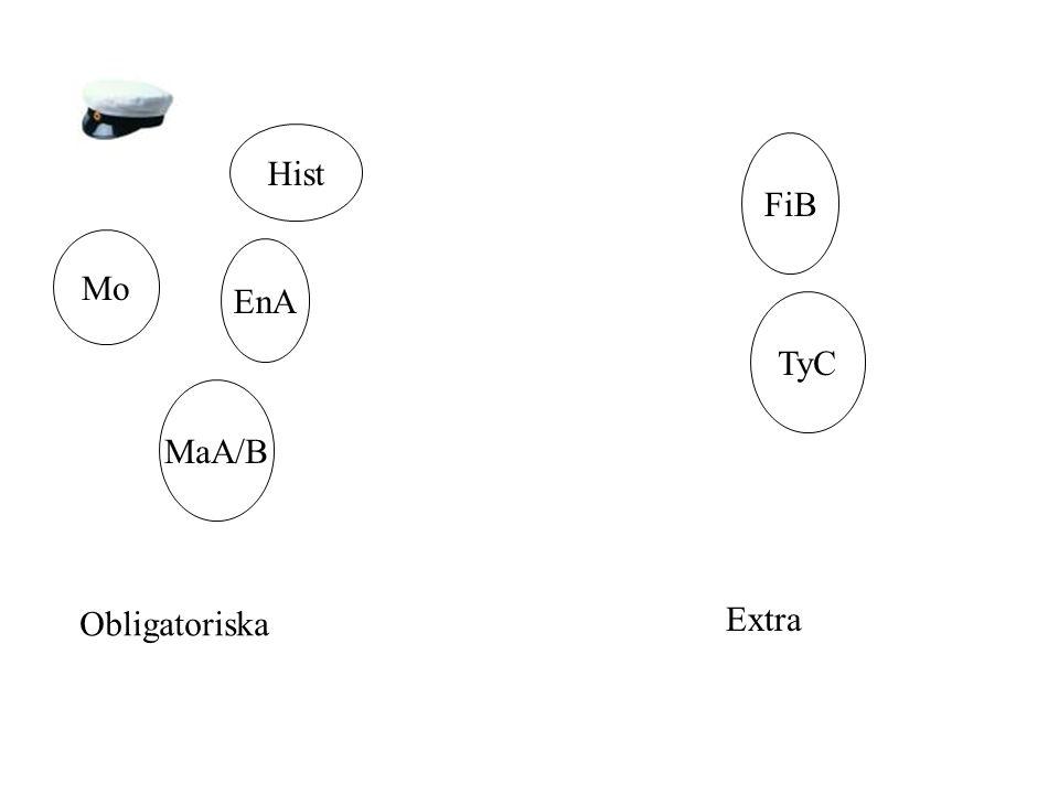 Mo Hist EnA MaA/B Obligatoriska FiB TyC Extra