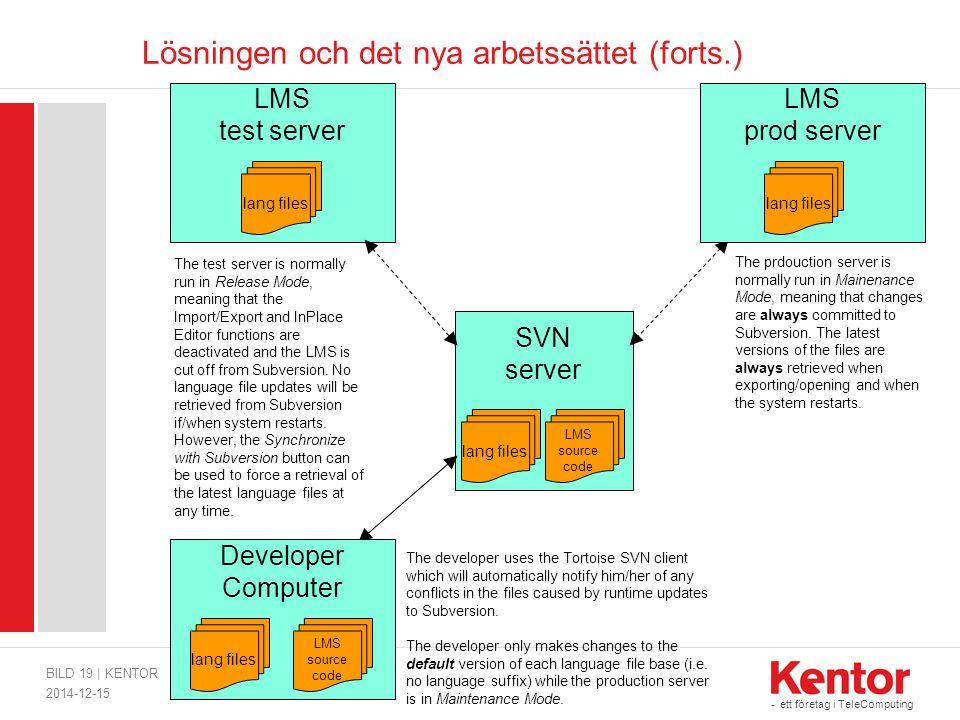 - ett företag i TeleComputing Lösningen och det nya arbetssättet (forts.) 2014-12-15 BILD 19 | KENTOR SVN server LMS test server lang files LMS prod s