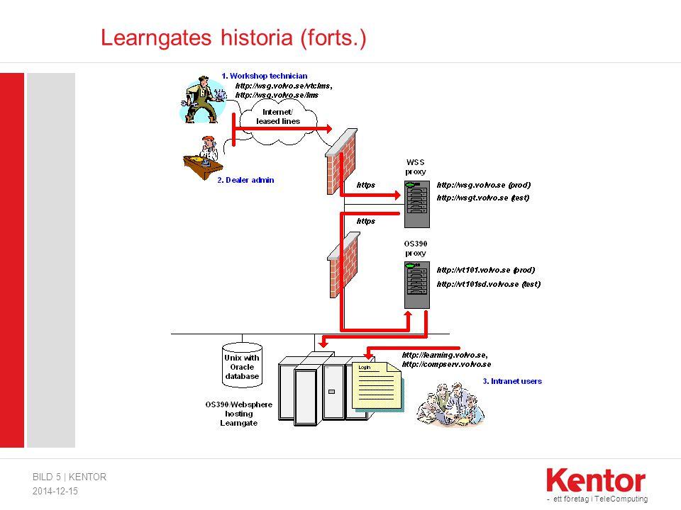 - ett företag i TeleComputing Learngates historia (forts.) 2014-12-15 BILD 5 | KENTOR