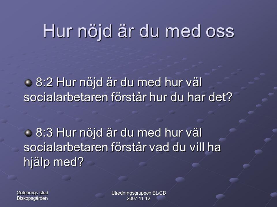 Göteborgs stad Biskopsgården Utredningsgruppen BL/CB 2007-11-12 Hur nöjd är du med oss 8:2 Hur nöjd är du med hur väl socialarbetaren förstår hur du har det.