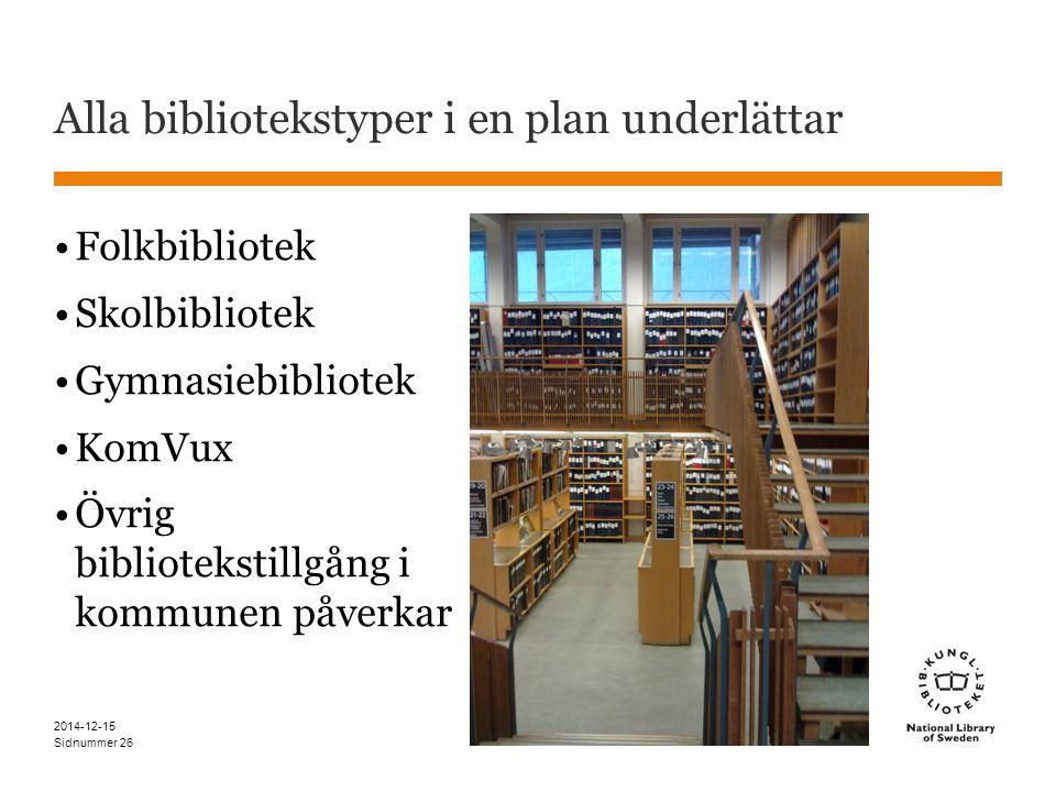 Sidnummer Alla bibliotekstyper i en plan underlättar Folkbibliotek Skolbibliotek Gymnasiebibliotek KomVux Övrig bibliotekstillgång i kommunen påverkar 2014-12-15 26