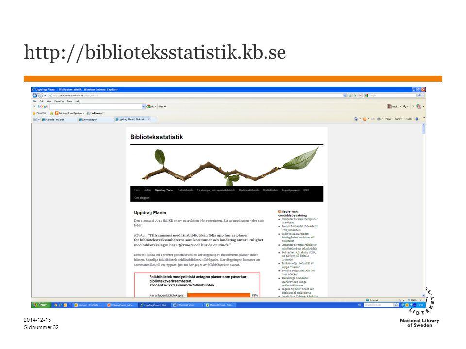 Sidnummer http://biblioteksstatistik.kb.se 2014-12-15 32