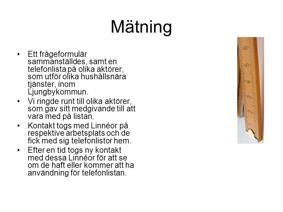 Mätning Ett frågeformulär sammanställdes, samt en telefonlista på olika aktörer, som utför olika hushållsnära tjänster, inom Ljungbykommun. Vi ringde