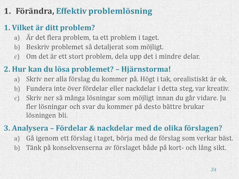 34 1.Förändra, Effektiv problemlösning 1. Vilket är ditt problem? a) Är det flera problem, ta ett problem i taget. b) Beskriv problemet så detaljerat