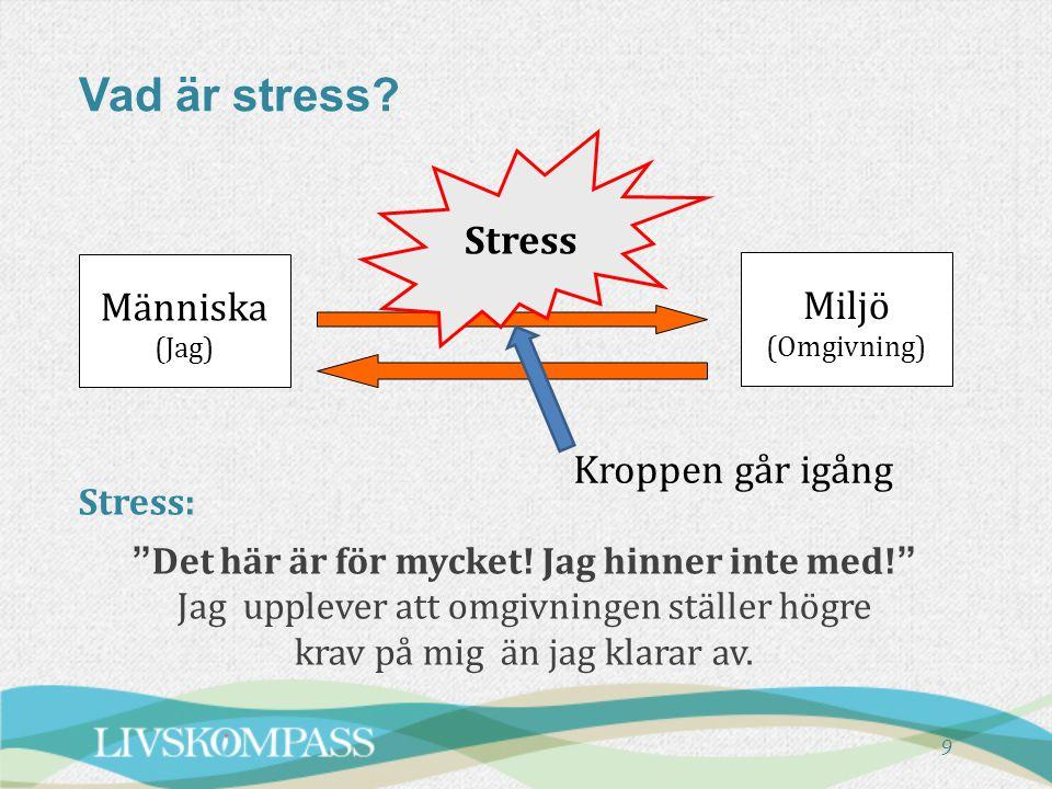 """9 Vad är stress? Människa (Jag) Stress Miljö (Omgivning) Kroppen går igång Stress: """"Det här är för mycket! Jag hinner inte med!"""" Jag upplever att omgi"""