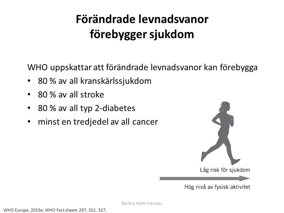 Förändrade levnadsvanor förebygger sjukdom WHO uppskattar att förändrade levnadsvanor kan förebygga 80 % av all kranskärlssjukdom 80 % av all stroke 8