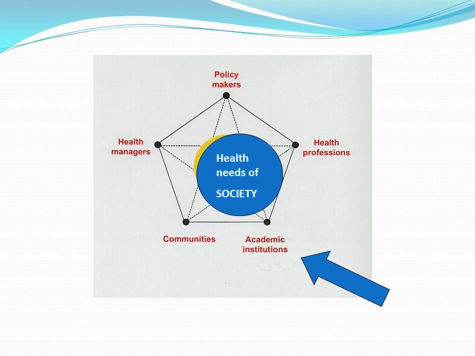 Health needs of SOCIETY