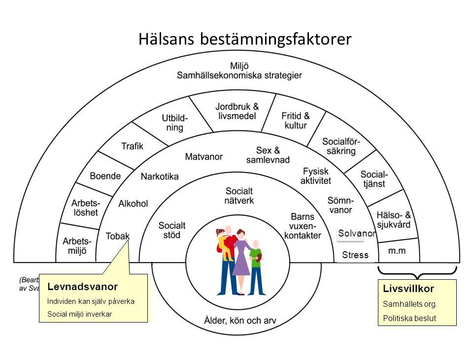 Ojämlik hälsa Ojämnlik hälsa utgör ett större problem än bristande jämställdhet i vården Malmökommissionen Kan bara förbättras i bred samverkan mellan olika intressenter och aktörer.