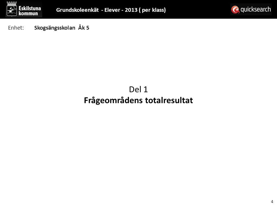 Del 1 Frågeområdens totalresultat Grundskoleenkät - Elever - 2013 ( per klass) 4 Enhet:Skogsängsskolan Åk 5