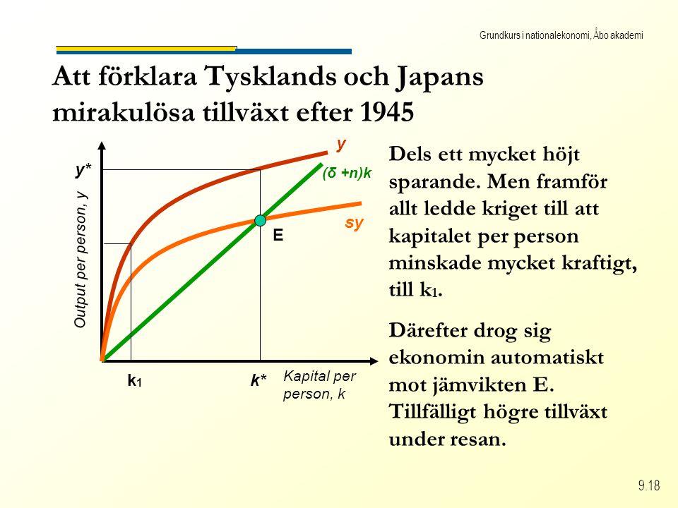 Grundkurs i nationalekonomi, Åbo akademi 9.18 Att förklara Tysklands och Japans mirakulösa tillväxt efter 1945 Kapital per person, k Output per person