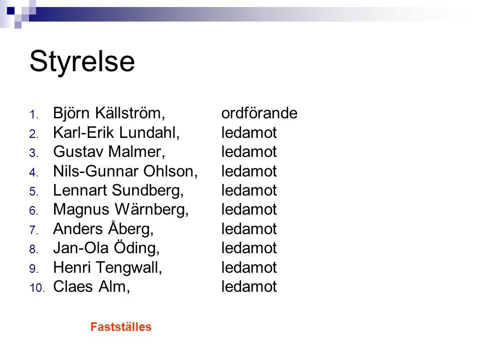 Styrelse 1. Björn Källström, ordförande 2. Karl-Erik Lundahl,ledamot 3. Gustav Malmer,ledamot 4. Nils-Gunnar Ohlson,ledamot 5. Lennart Sundberg, ledam