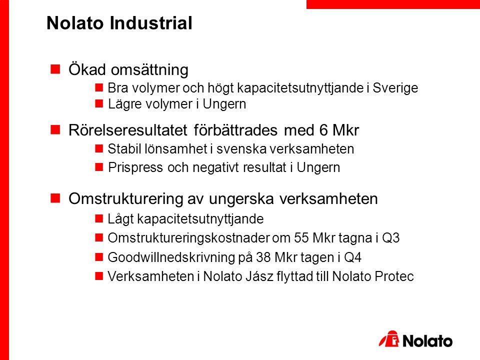 Ökad omsättning Bra volymer och högt kapacitetsutnyttjande i Sverige Lägre volymer i Ungern Rörelseresultatet förbättrades med 6 Mkr Stabil lönsamhet