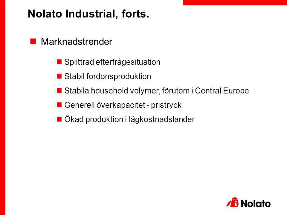 Marknadstrender Splittrad efterfrågesituation Stabil fordonsproduktion Stabila household volymer, förutom i Central Europe Generell överkapacitet - pr