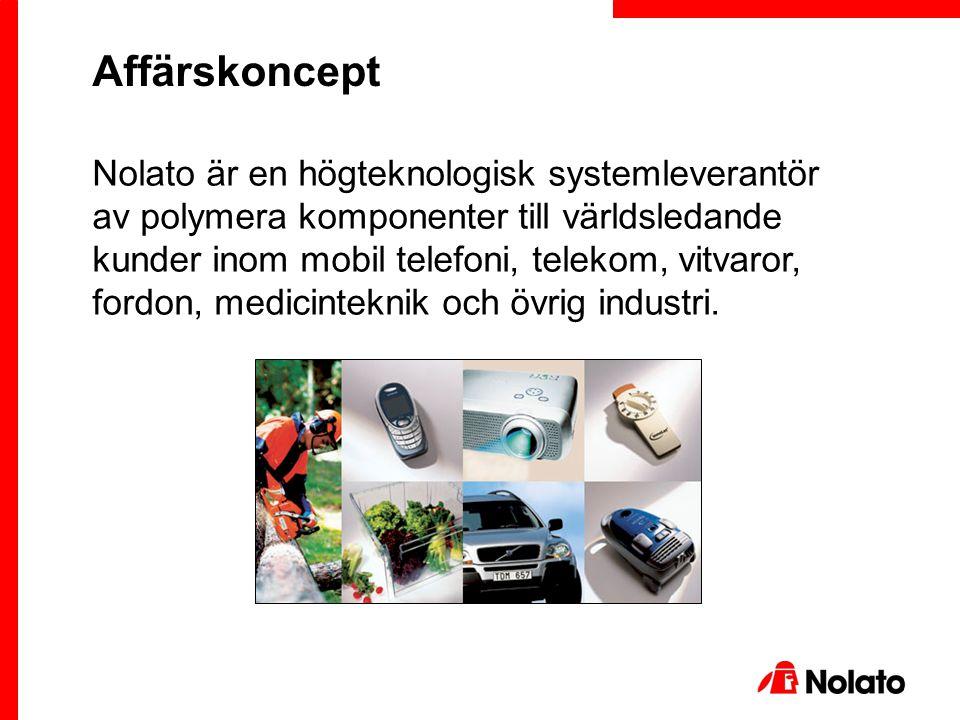 Affärskoncept Nolato är en högteknologisk systemleverantör av polymera komponenter till världsledande kunder inom mobil telefoni, telekom, vitvaror, f
