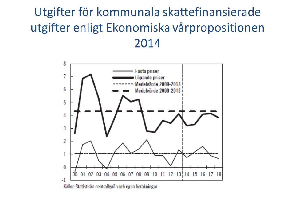 Utgifter för kommunala skattefinansierade utgifter enligt Ekonomiska vårpropositionen 2014