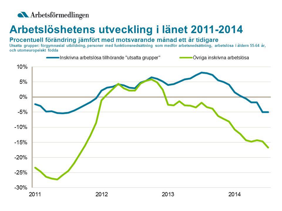Relativ arbetslöshet (16-64 år) per kommun i Fyrbodal, juli 2014 (Andel av den registerbaserade arbetskraften).