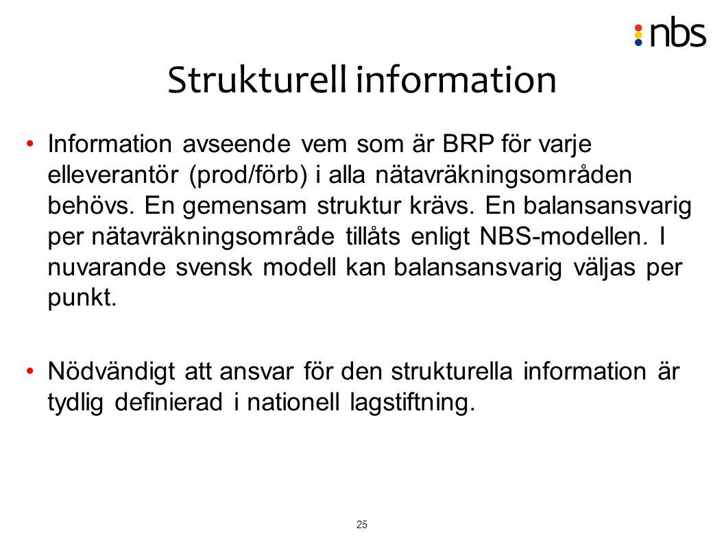 25 Information avseende vem som är BRP för varje elleverantör (prod/förb) i alla nätavräkningsområden behövs. En gemensam struktur krävs. En balansans