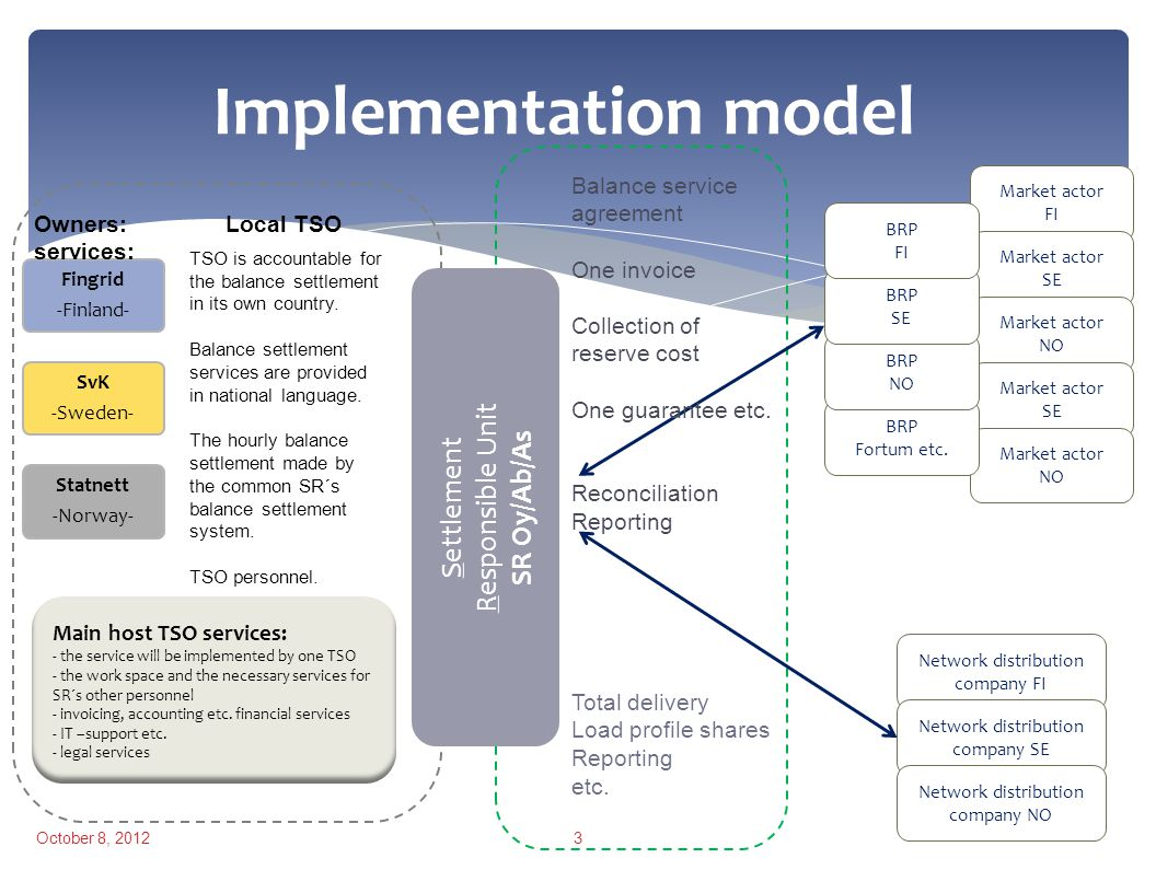 Implementation model Main host TSO services: - the service will be implemented by one TSO - the work space and the necessary services for SR´s other p