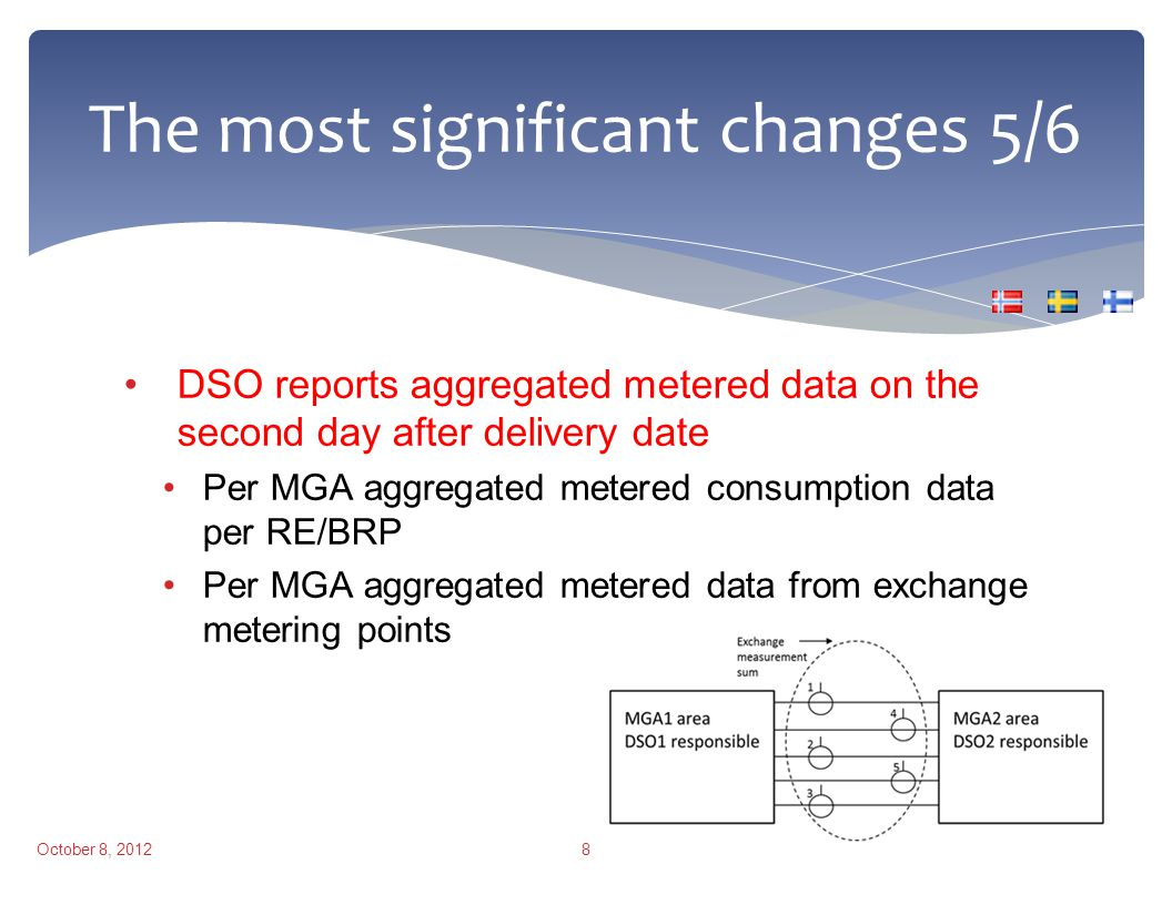 Data exchange standards Norway, Sweden and Finland use different standards today Need for common platform and data exchange standard New NBS model require new data content October 8, 20129 The most significant changes 6/6