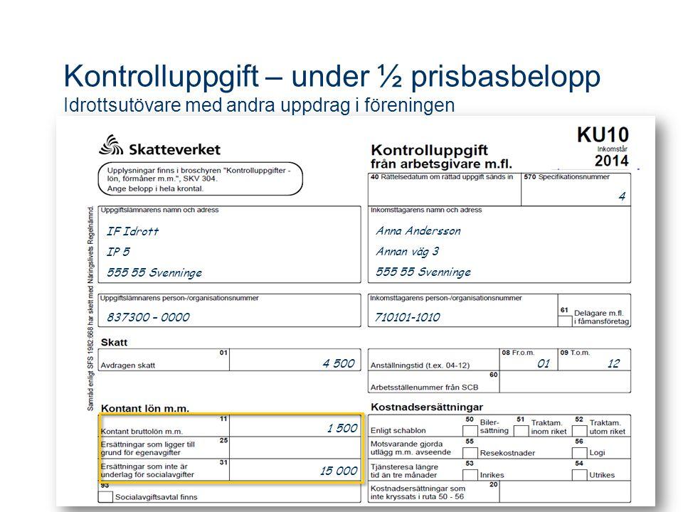4 01 12 1 500 4 500 Kontrolluppgift – under ½ prisbasbelopp Idrottsutövare med andra uppdrag i föreningen Anna Andersson Annan väg 3 555 55 Svenninge