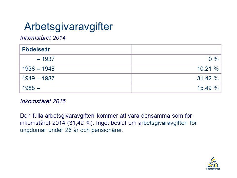 Arbetsgivaravgifter Inkomståret 2014 Födelseår – 19370 % 1938 – 194810.21 % 1949 – 198731.42 % 1988 –15.49 % Inkomståret 2015 Den fulla arbetsgivaravg