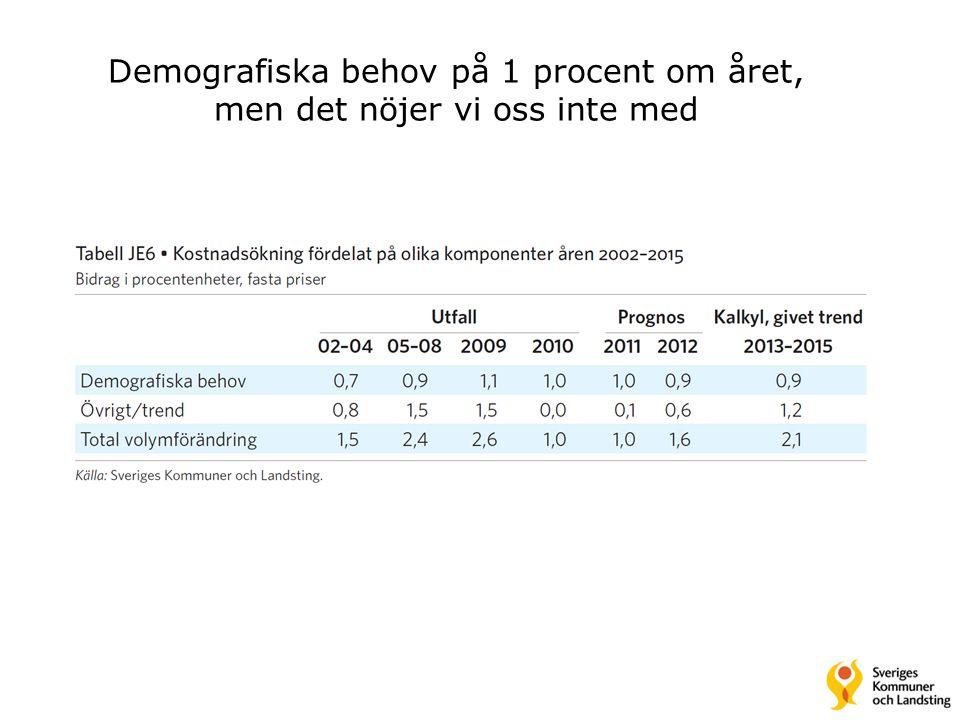 Demografiska behov på 1 procent om året, men det nöjer vi oss inte med