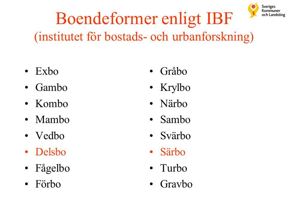 Boendeformer enligt IBF (institutet för bostads- och urbanforskning) Exbo Gambo Kombo Mambo Vedbo Delsbo Fågelbo Förbo Gråbo Krylbo Närbo Sambo Svärbo