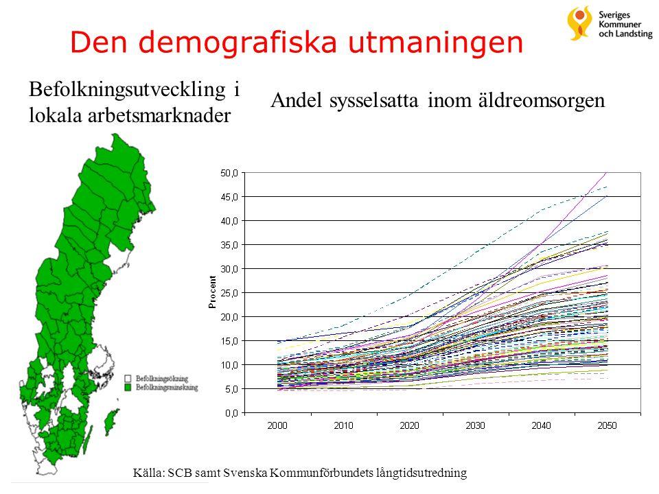 Den demografiska utmaningen Befolkningsutveckling i lokala arbetsmarknader Andel sysselsatta inom äldreomsorgen Källa: SCB samt Svenska Kommunförbunde