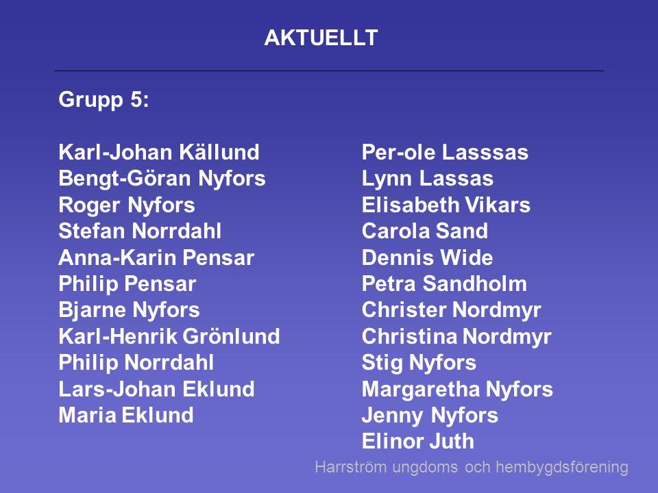 AKTUELLT Grupp 5: Karl-Johan Källund Bengt-Göran Nyfors Roger Nyfors Stefan Norrdahl Anna-Karin Pensar Philip Pensar Bjarne Nyfors Karl-Henrik Grönlun