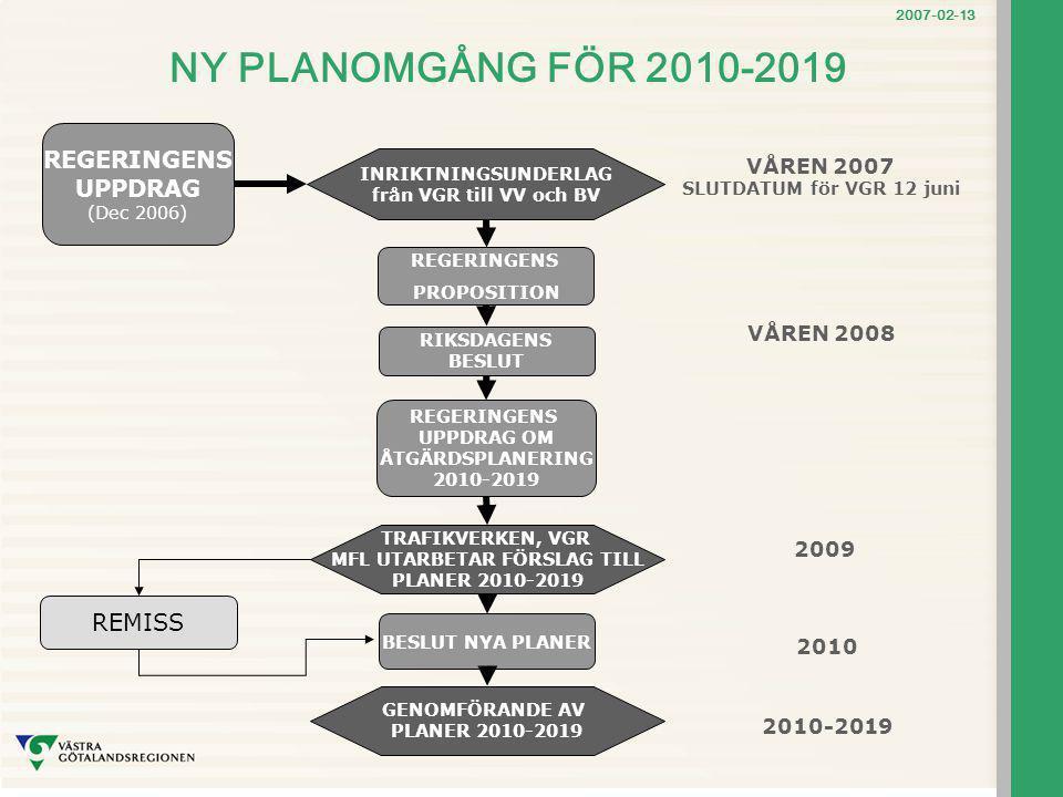 2007-02-13 NY PLANOMGÅNG FÖR 2010-2019 2009 VÅREN 2008 2010 2010-2019 VÅREN 2007 SLUTDATUM för VGR 12 juni REGERINGENS PROPOSITION TRAFIKVERKEN, VGR M