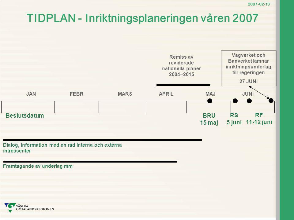 2007-02-13 JANFEBRMARSAPRIL MAJ JUNI TIDPLAN - Inriktningsplaneringen våren 2007 Vägverket och Banverket lämnar inriktningsunderlag till regeringen 27