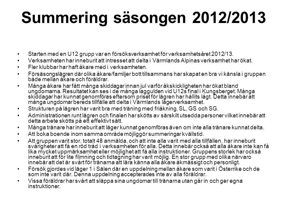 Summering säsongen 2012/2013 Starten med en U12 grupp var en försöksverksamhet för verksamhetsåret 2012/13.