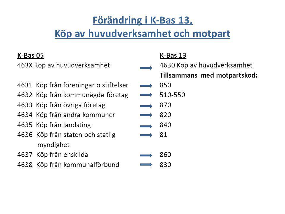 Förändring i K-Bas 13, Köp av huvudverksamhet och motpart K-Bas 05K-Bas 13 463X Köp av huvudverksamhet4630 Köp av huvudverksamhet Tillsammans med motp