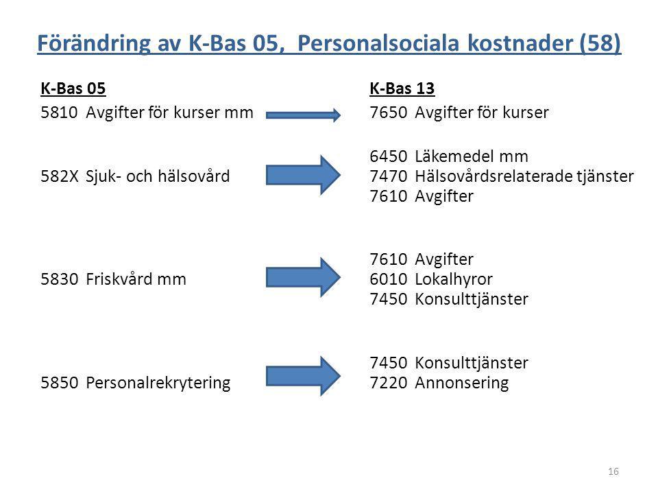 Förändring av K-Bas 05, Personalsociala kostnader (58) K-Bas 05K-Bas 13 5810 Avgifter för kurser mm7650 Avgifter för kurser 6450 Läkemedel mm 582X Sju