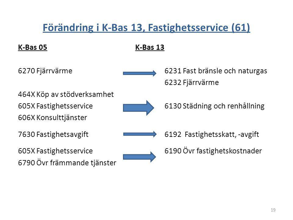 Förändring i K-Bas 13, Fastighetsservice (61) K-Bas 05 K-Bas 13 6270 Fjärrvärme 6231 Fast bränsle och naturgas 6232 Fjärrvärme 464X Köp av stödverksam