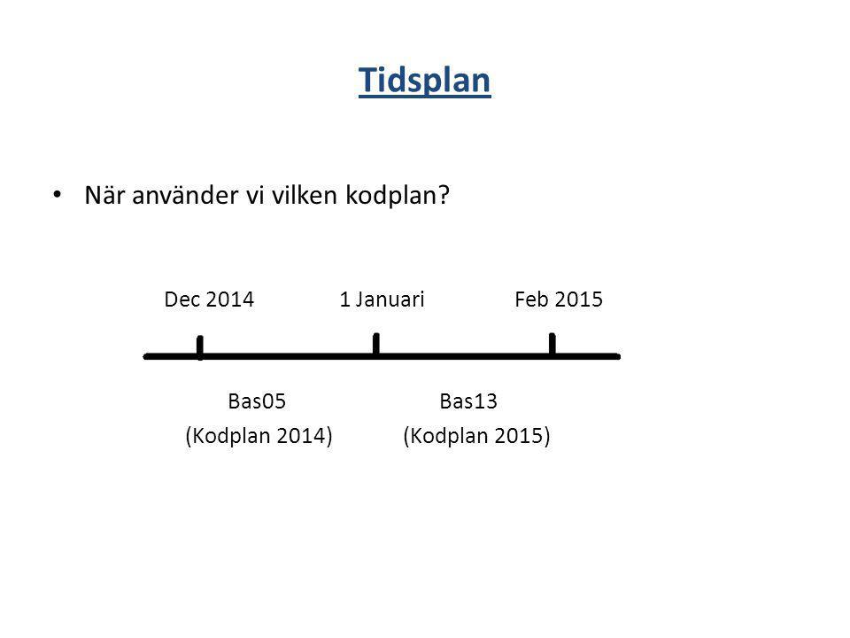 Tidsplan När använder vi vilken kodplan? Dec 2014 1 Januari Feb 2015 Bas05 Bas13 (Kodplan 2014) (Kodplan 2015)