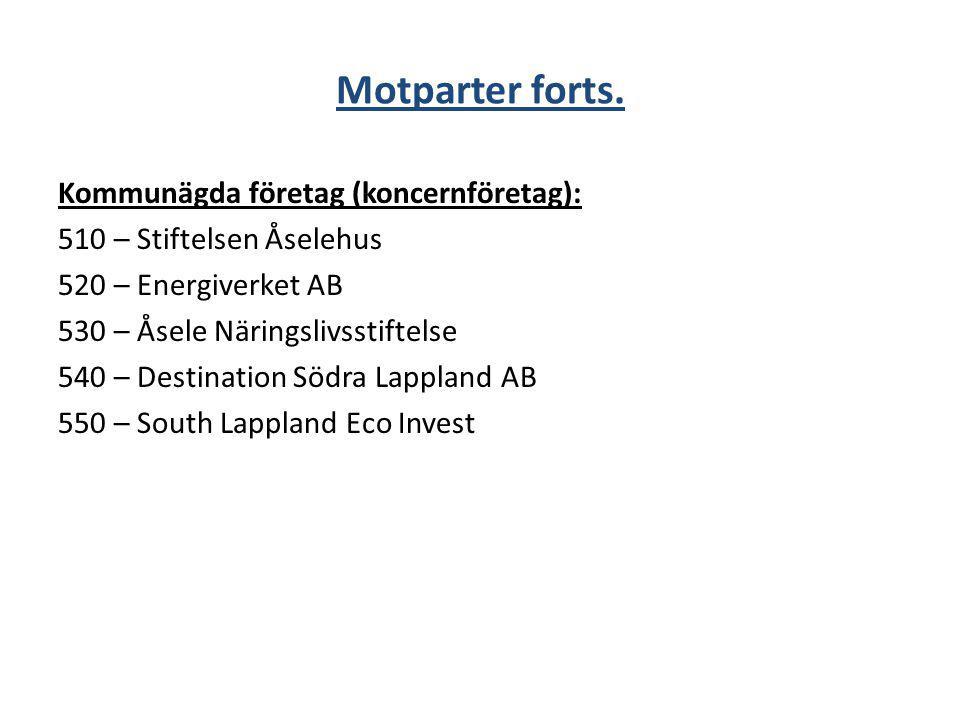 Motparter forts. Kommunägda företag (koncernföretag): 510 – Stiftelsen Åselehus 520 – Energiverket AB 530 – Åsele Näringslivsstiftelse 540 – Destinati