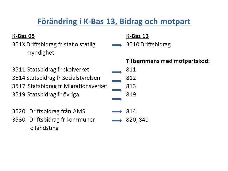 Förändring i K-Bas 13, Bidrag och motpart K-Bas 05K-Bas 13 351X Driftsbidrag fr stat o statlig3510 Driftsbidrag myndighet Tillsammans med motpartskod: