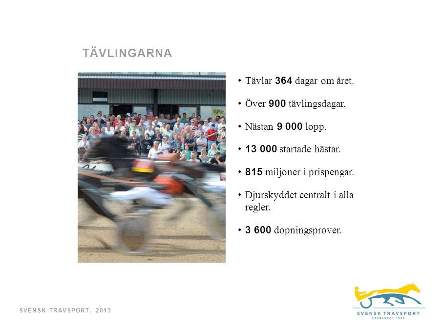 TÄVLINGARNA Tävlar 364 dagar om året. Över 900 tävlingsdagar.