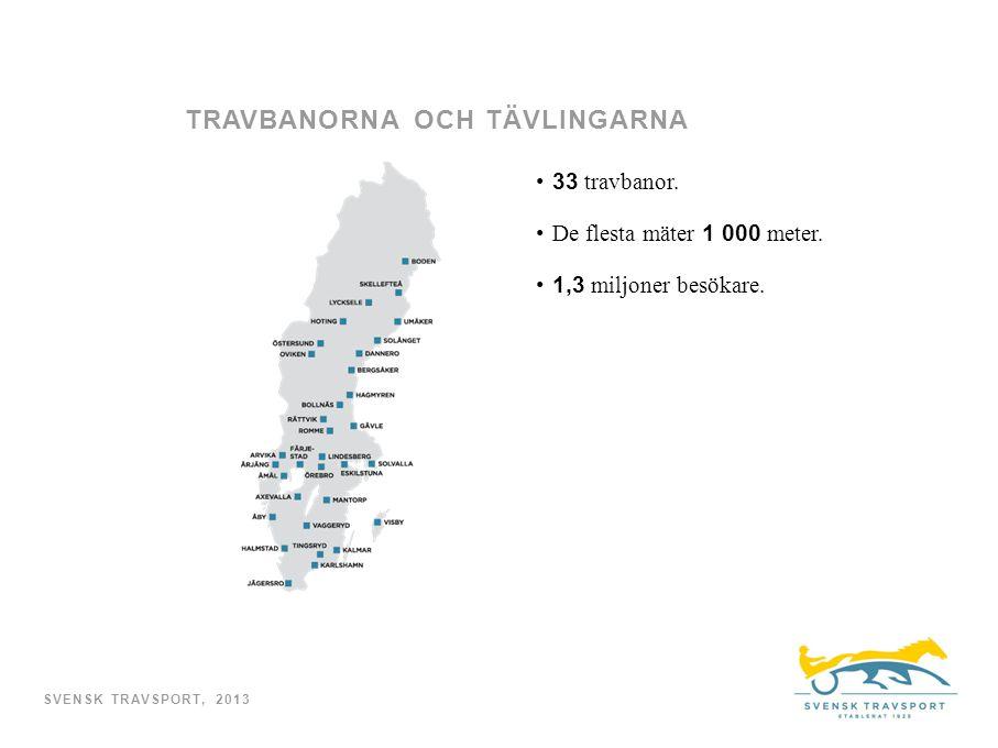 TRAVBANORNA OCH TÄVLINGARNA 33 travbanor. De flesta mäter 1 000 meter.
