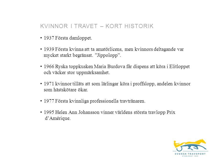 1937 Första damloppet.