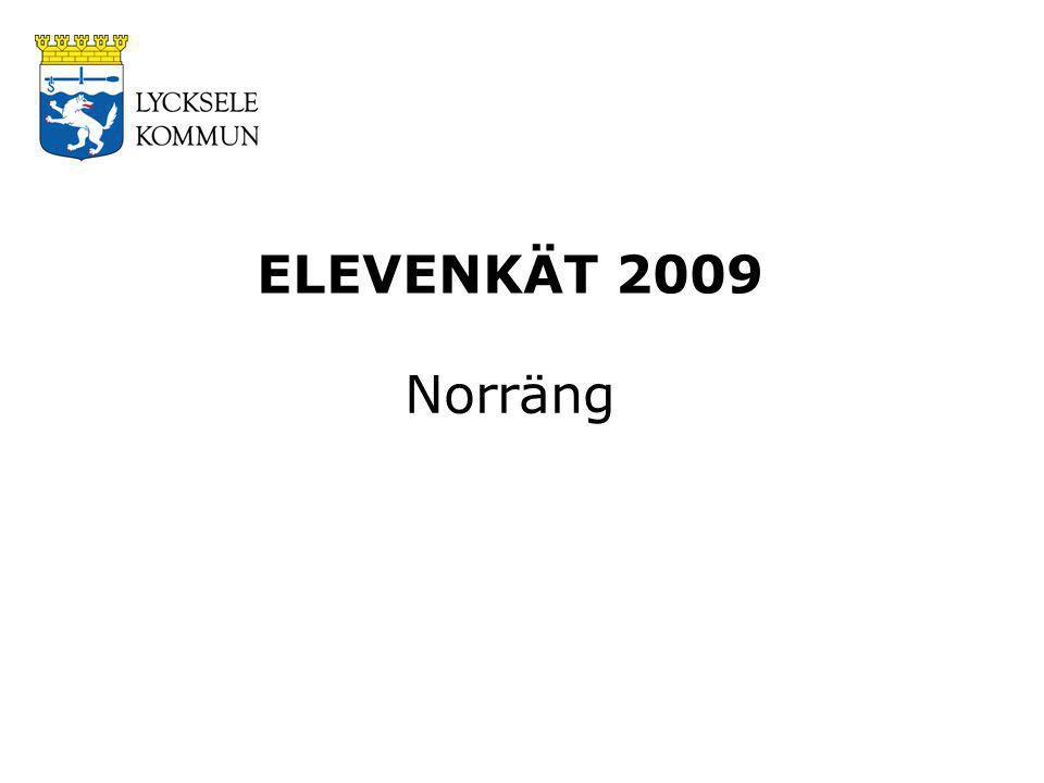 ELEVENKÄT 2009 Norräng