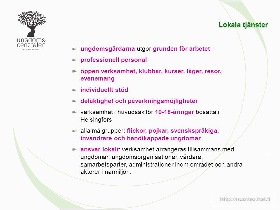 9 ungdomsgårdarna utgör grunden för arbetet professionell personal öppen verksamhet, klubbar, kurser, läger, resor, evenemang individuellt stöd delaktighet och påverkningsmöjligheter verksamhet i huvudsak för 10-18-åringar bosatta i Helsingfors alla målgrupper: flickor, pojkar, svenskspråkiga, invandrare och handikappade ungdomar ansvar lokalt: verksamhet arrangeras tillsammans med ungdomar, ungdomsorganisationer, vårdare, samarbetsparter, administrationer inom området och andra aktörer i närmiljön.