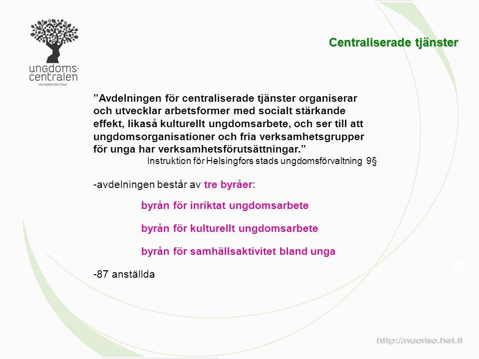 10 Avdelningen för centraliserade tjänster organiserar och utvecklar arbetsformer med socialt stärkande effekt, likaså kulturellt ungdomsarbete, och ser till att ungdomsorganisationer och fria verksamhetsgrupper för unga har verksamhetsförutsättningar. Instruktion för Helsingfors stads ungdomsförvaltning 9§ -avdelningen består av tre byråer: byrån för inriktat ungdomsarbete byrån för kulturellt ungdomsarbete byrån för samhällsaktivitet bland unga -87 anställda Centraliserade tjänster Centraliserade tjänster