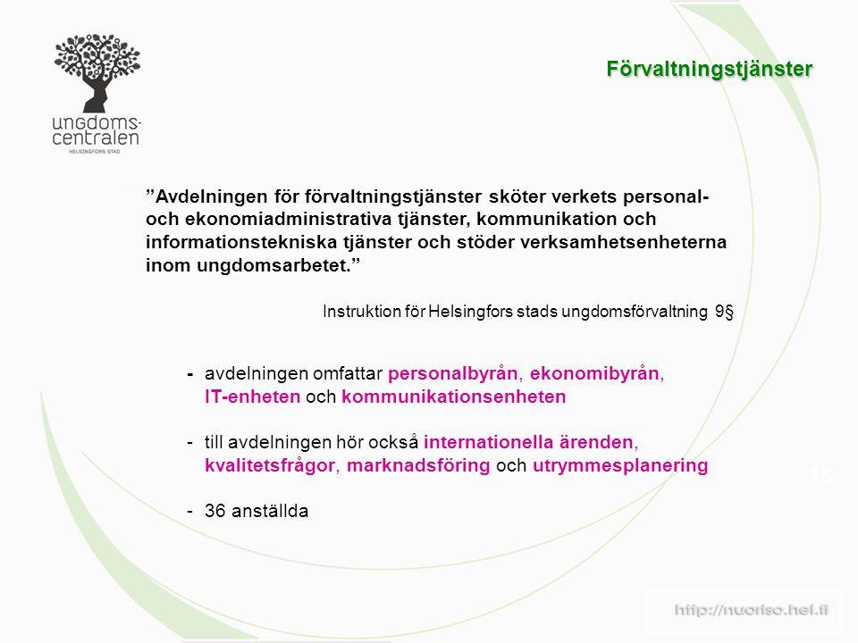 15 Avdelningen för förvaltningstjänster sköter verkets personal- och ekonomiadministrativa tjänster, kommunikation och informationstekniska tjänster och stöder verksamhetsenheterna inom ungdomsarbetet. Instruktion för Helsingfors stads ungdomsförvaltning 9§ - avdelningen omfattar personalbyrån, ekonomibyrån, IT-enheten och kommunikationsenheten - till avdelningen hör också internationella ärenden, kvalitetsfrågor, marknadsföring och utrymmesplanering - 36 anställda Förvaltningstjänster