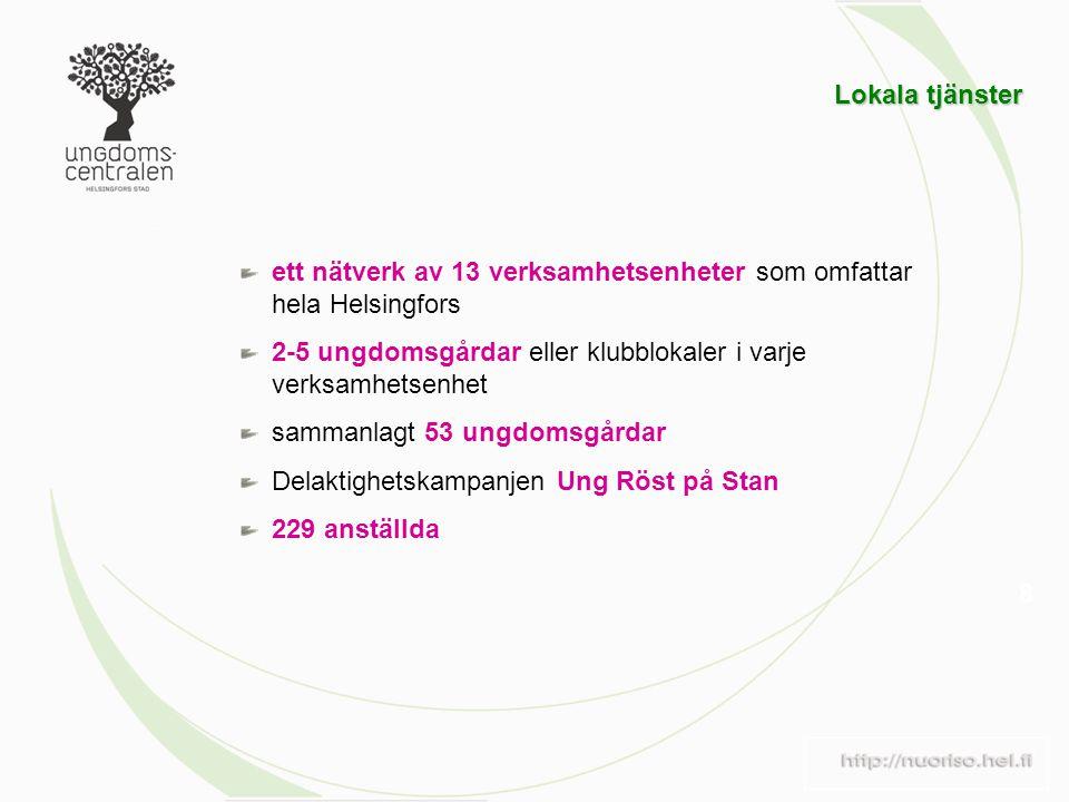 8 ett nätverk av 13 verksamhetsenheter som omfattar hela Helsingfors 2-5 ungdomsgårdar eller klubblokaler i varje verksamhetsenhet sammanlagt 53 ungdomsgårdar Delaktighetskampanjen Ung Röst på Stan 229 anställda Lokala tjänster Lokala tjänster