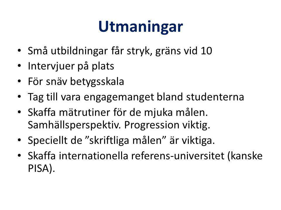 Utmaningar Små utbildningar får stryk, gräns vid 10 Intervjuer på plats För snäv betygsskala Tag till vara engagemanget bland studenterna Skaffa mätrutiner för de mjuka målen.