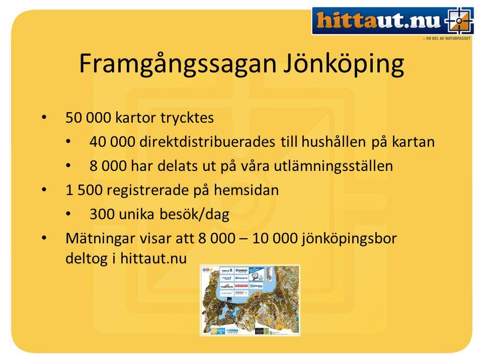 Framgångssagan Jönköping 50 000 kartor trycktes 40 000 direktdistribuerades till hushållen på kartan 8 000 har delats ut på våra utlämningsställen 1 500 registrerade på hemsidan 300 unika besök/dag Mätningar visar att 8 000 – 10 000 jönköpingsbor deltog i hittaut.nu