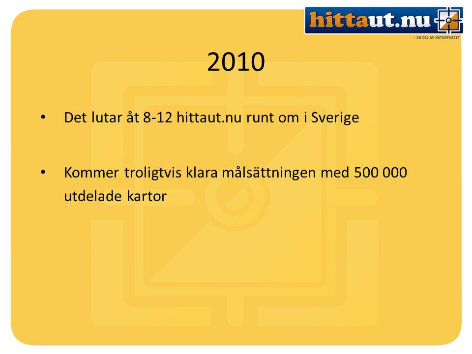 2010 Det lutar åt 8-12 hittaut.nu runt om i Sverige Kommer troligtvis klara målsättningen med 500 000 utdelade kartor