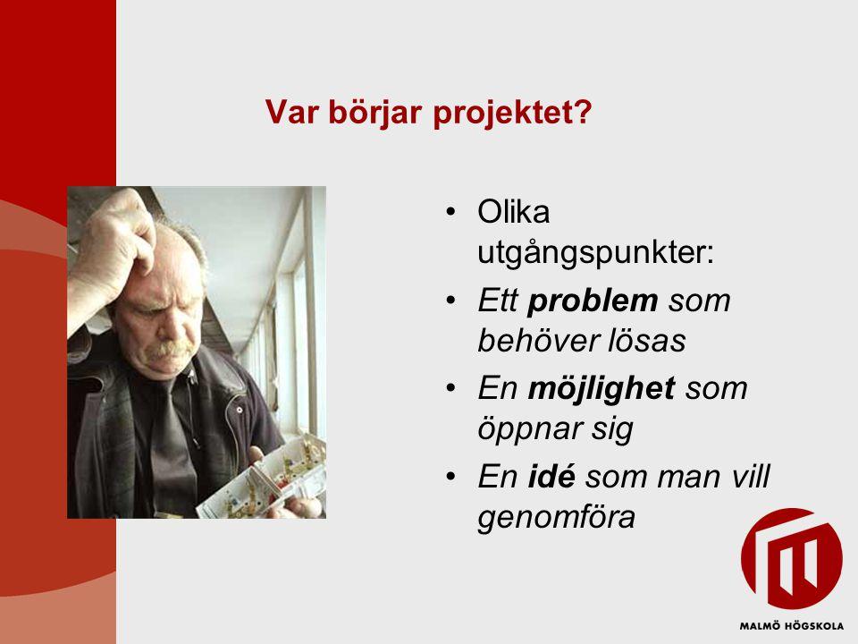 Var börjar projektet? Olika utgångspunkter: Ett problem som behöver lösas En möjlighet som öppnar sig En idé som man vill genomföra